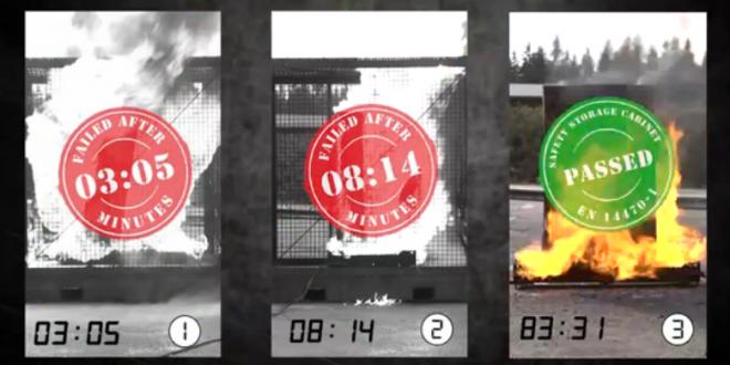 Test di resistenza al fuoco per gli armadi antincendio F90