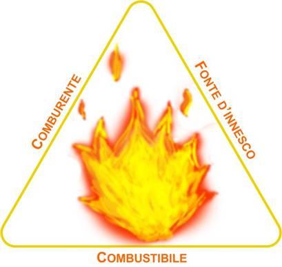 triangolo-del-fuoco